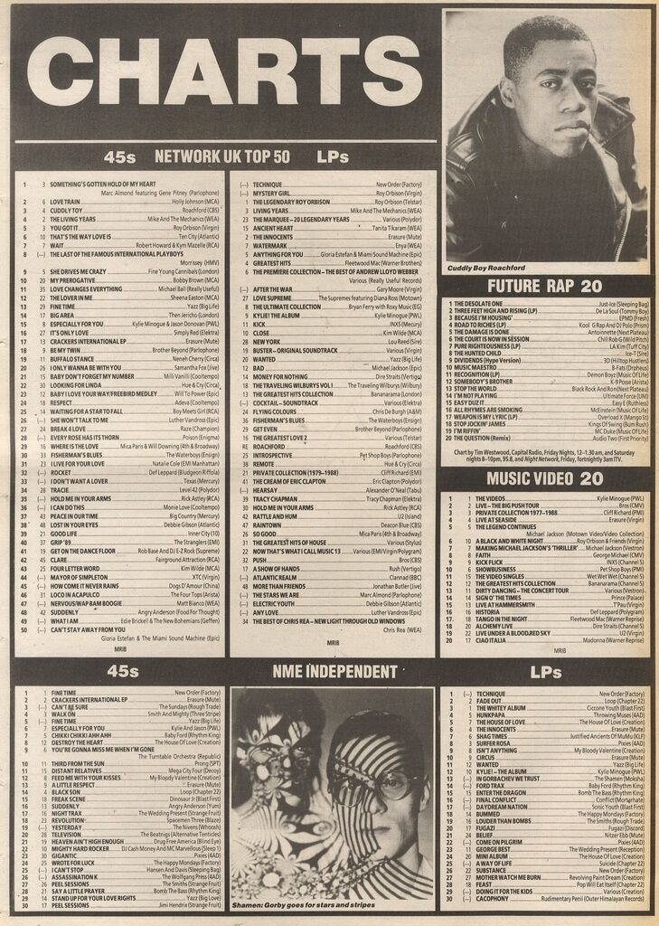 Future Rap Chart 11 Feb 1988