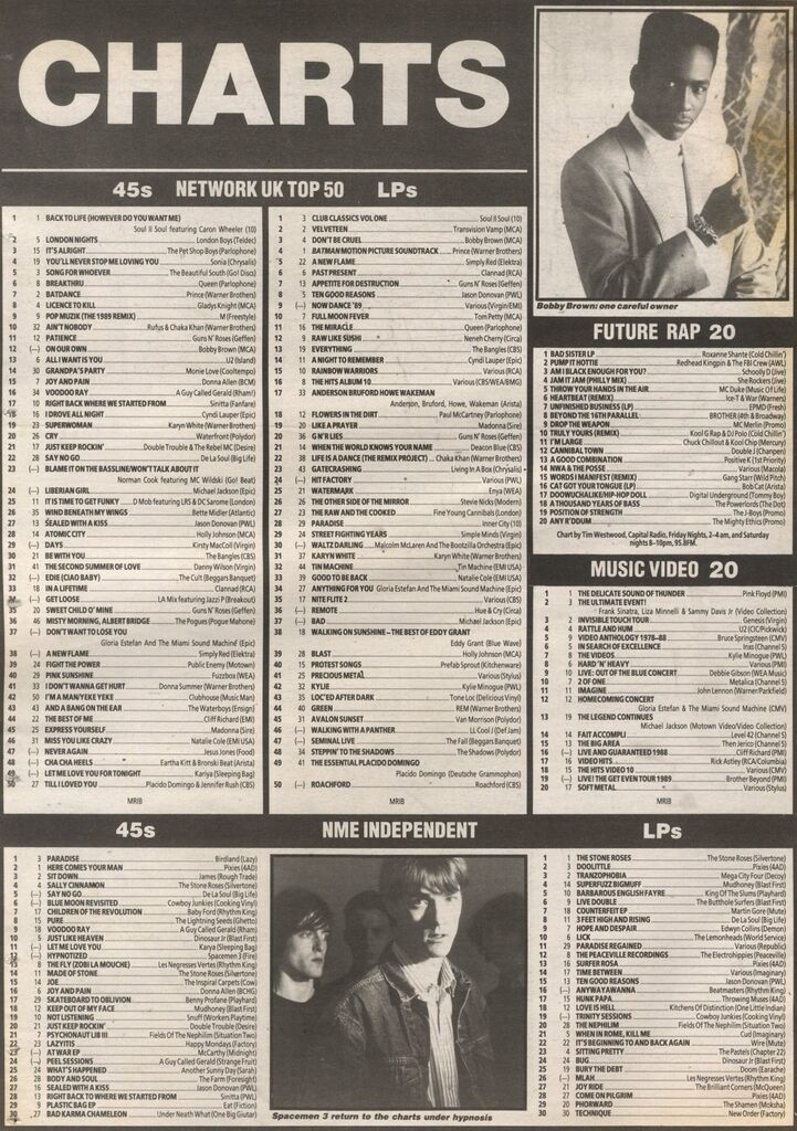 Future Rap Chart 15 July 1989