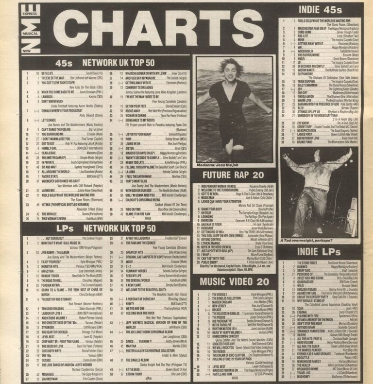 Future Rap Chart 16 Dec 1989