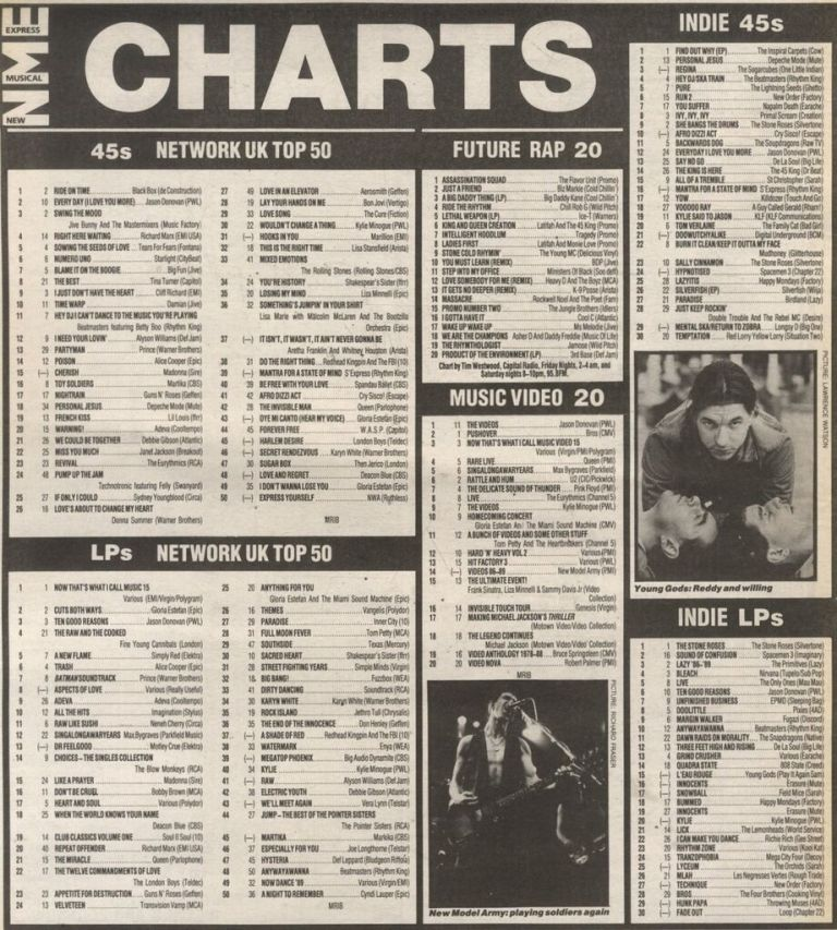 Future Rap Chart 16 Sept 89