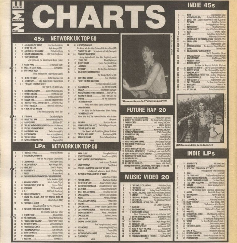 Future Rap Chart 18 Nov 1989