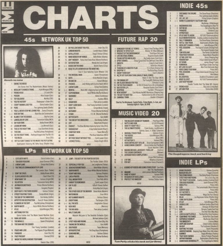 Future Rap Chart 19 Aug 89