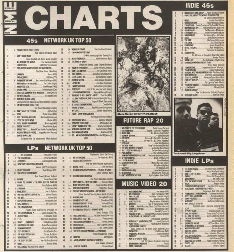 Future Rap Chart 2 Dec 1989