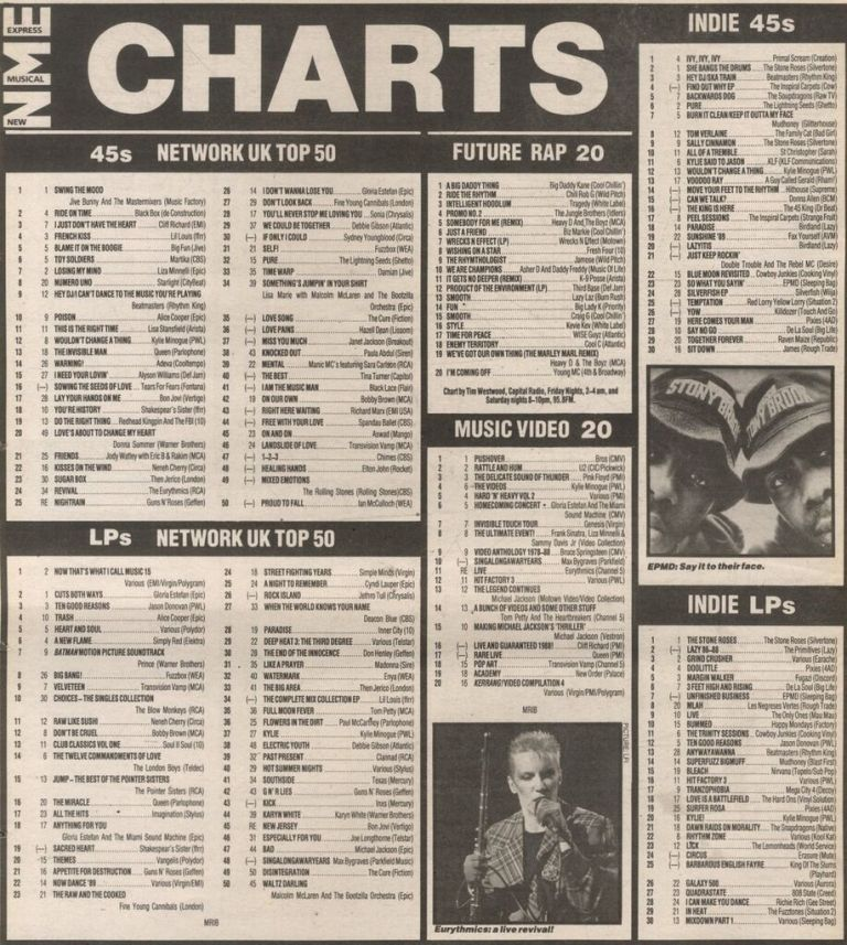 Future Rap Chart 2 Sept 89