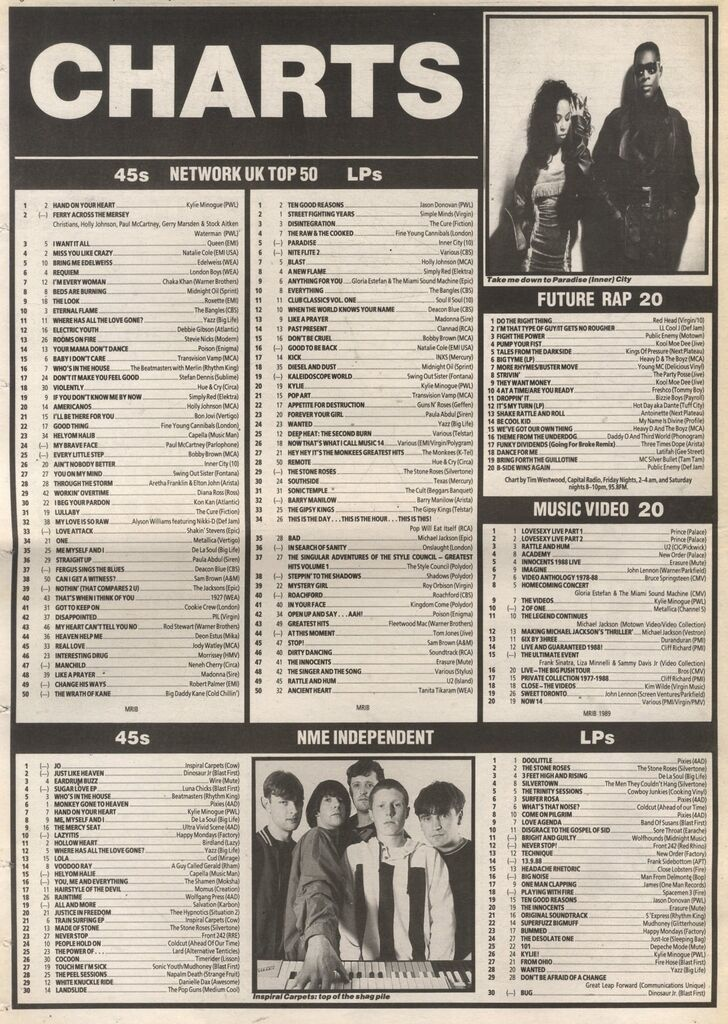 Future Rap Chart 20 May 1989