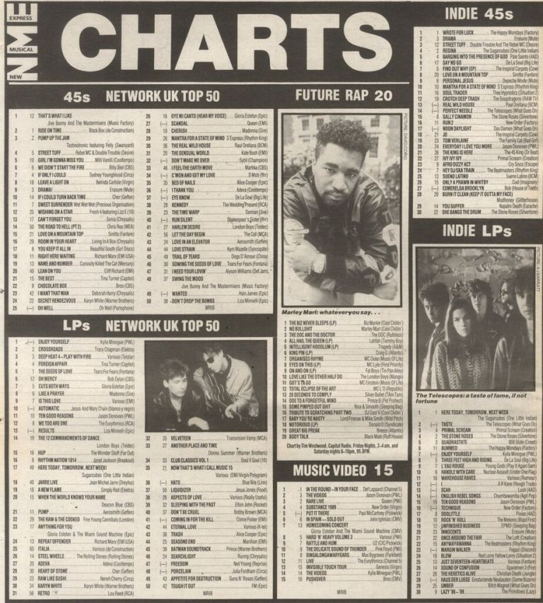 Future Rap Chart 21 Oct 1989