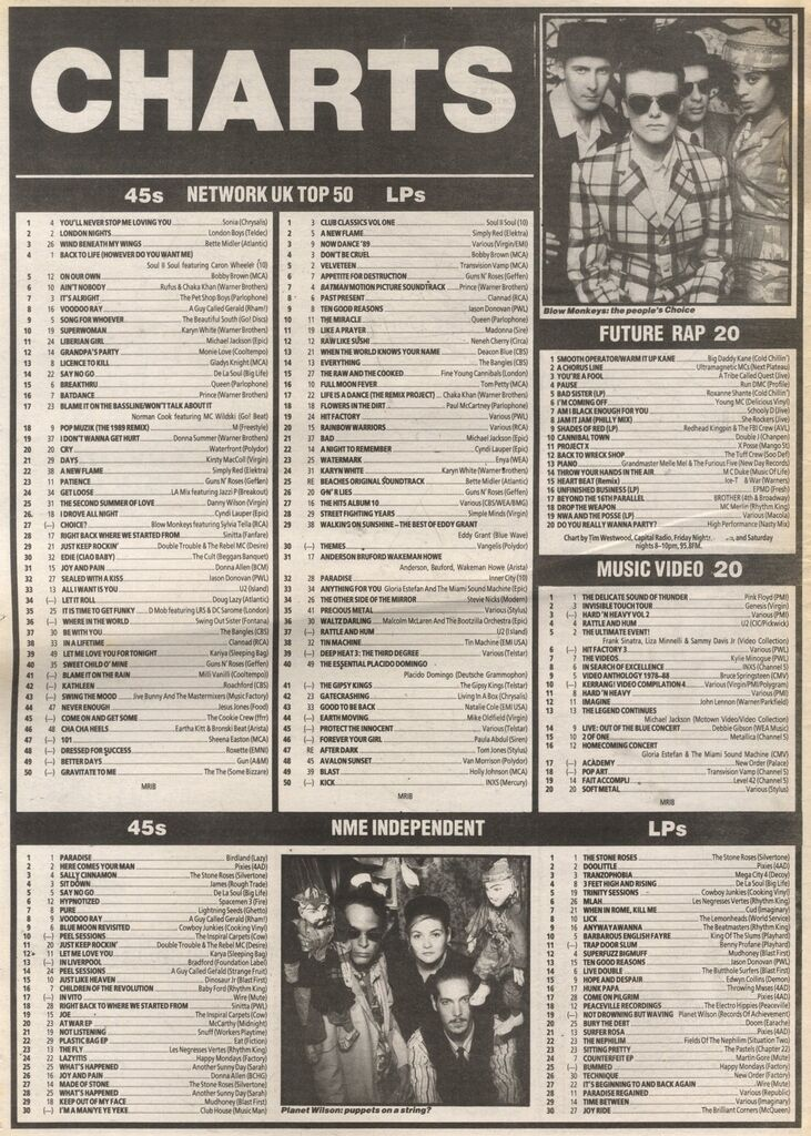Future Rap Chart 22 July 1989