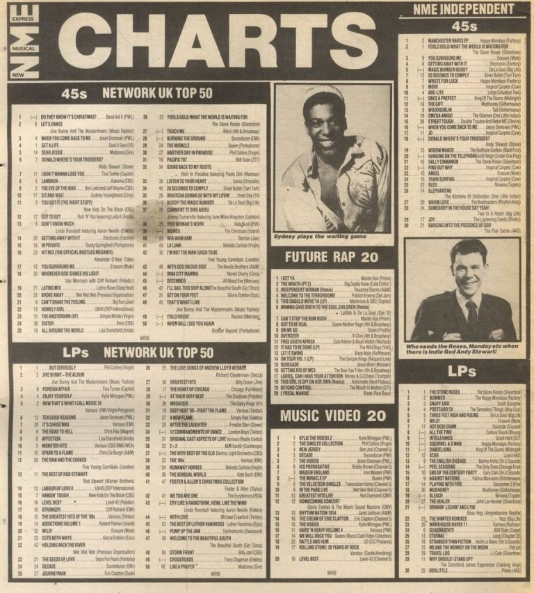 Future Rap Chart 23 Dec 89