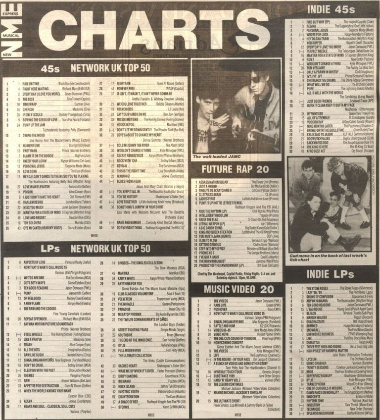 Future Rap Chart 23 Sept 89