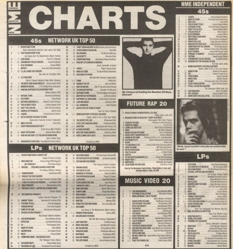 Future Rap Chart 24 March 1990
