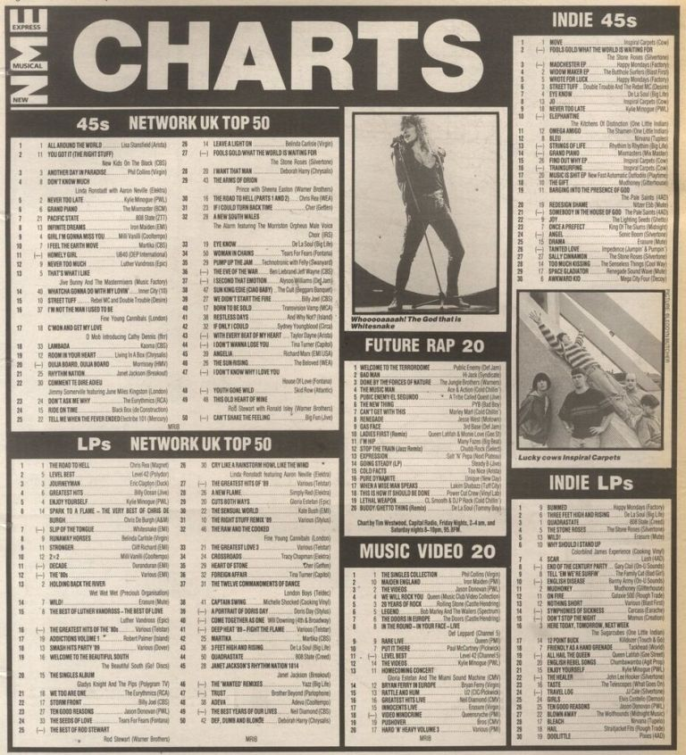 Future Rap Chart 25 Nov 1989