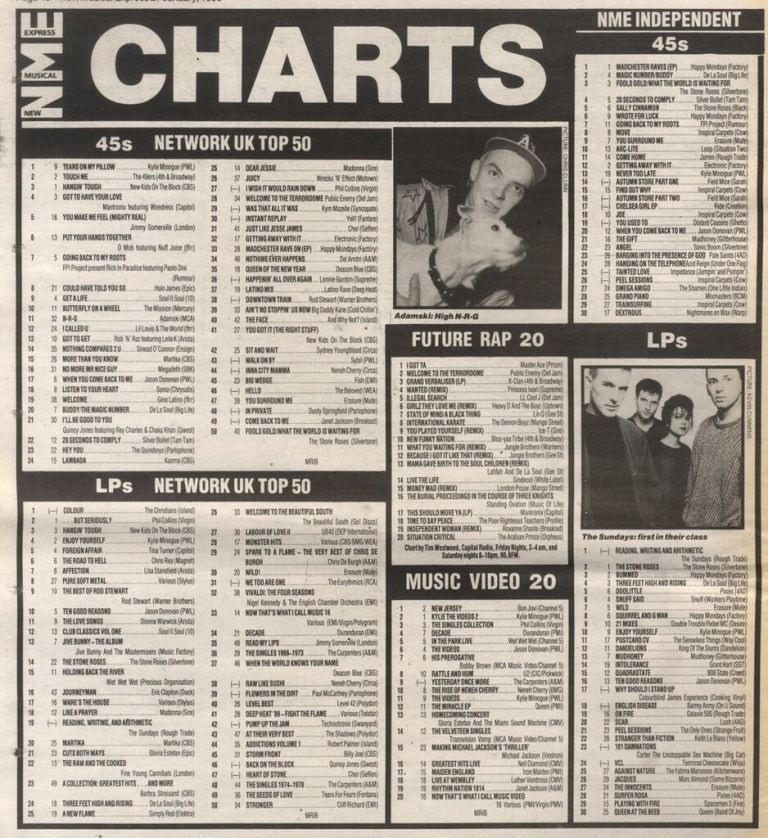 Future Rap Chart 27 Jan 1990