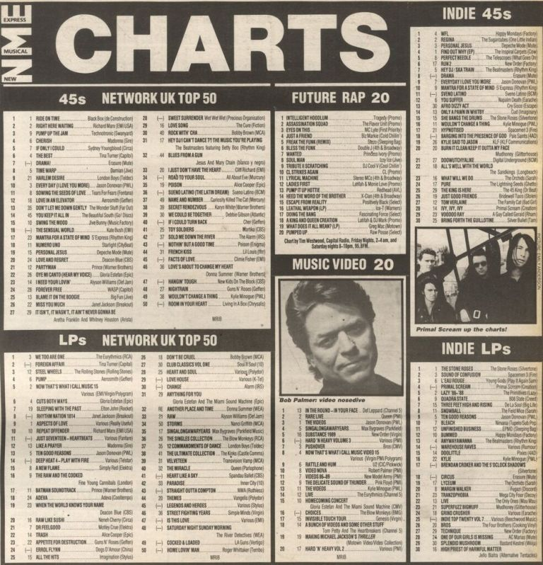 Future Rap Chart 30 Sept 1989