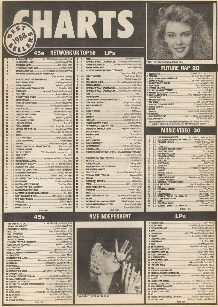 Future Rap Chart 7 Jan 1989