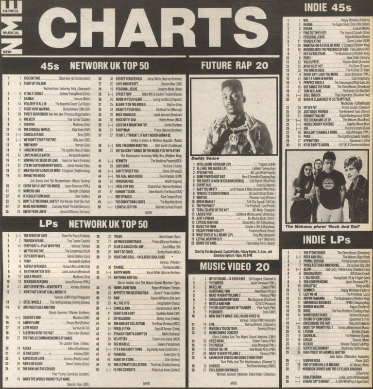 Future Rap Chart 7 Nov 1989