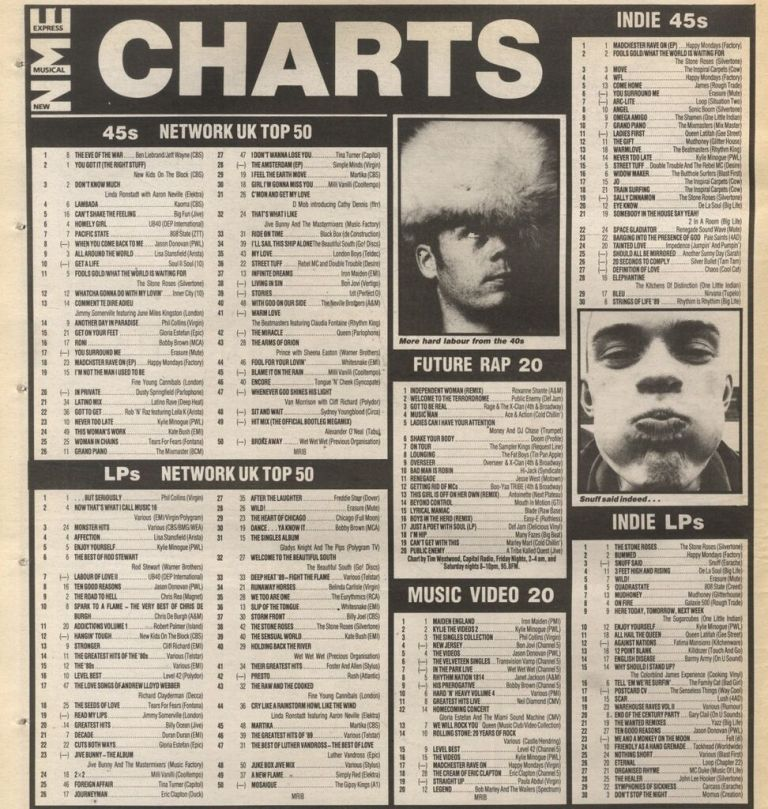 Future Rap Chart 9 Dec 1989