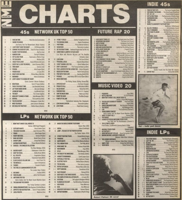 Future Rap Chart 9 Sept 89